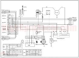 taotao 110cc atv wiring diagram chinese atv and baja 90 agnitum me taotao 125 atv wiring diagram at Taotao Ata110 B Wiring Diagram