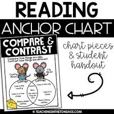Compare And Contrast Poster Reading Anchor Chart