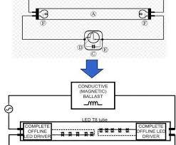 emergency ballast wiring diagram kanvamathorglithonia emergency wire fluorescent light fixture diagram new lithonia emergency lithonia ballast wiring diagram