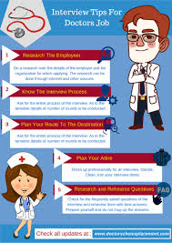 Doctors Interview Questions Interview Tips For Doctors Job Visual Ly