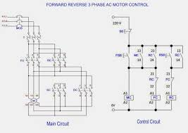 3 phase wiring harness forward reverse single phase motor wiring diagram wirdig phase motor control panel nilza net