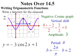 2 notes over 14 5 writing trigonometric functions write a function for the sinusoid positive sine graph no vertical or horizontal shifts amplitude period