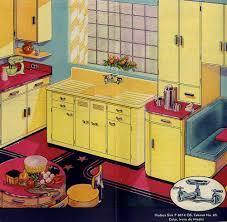 yellow red kitchen