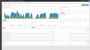 Solarwinds Application Performance Monitor Overview Video