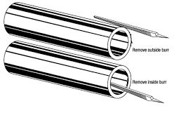 Harris Solder Chart Procedures For Brazing Pipe And Tubing The Harris Products