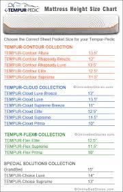 Sheets That Fit Tempur Pedic Mattresses Obs