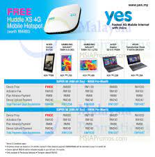 Yes Mobile Plans Acer Iconia B1720 ...