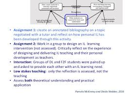 I have previously blogged Information Literacy in the workplace  an annotated bibliography  by Dorothy Williams  Katie Cooper and Caroline Wavell      Pinterest