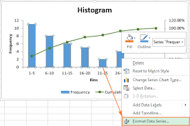 Histogram Chart Excel How To Plot Histogram In Excel Lamasa Jasonkellyphoto Co