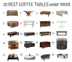 guide to selecting a coffee table