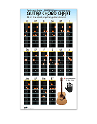 Guitar Chord Chart Poster For Beginners 16 Popular Chords Guide Perfect For Students And Teachers Educational Handy Guide Chart Print For Guitar