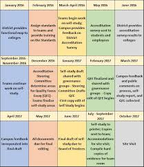 essay on characterization in two kinds cara membuat resume grand strategy essay series hoover institution