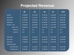 Market Sizing Planning Template Download Free At Four Quadrant