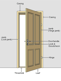 exterior door parts. [exterior designs] exterior door frame on parts quotes door: