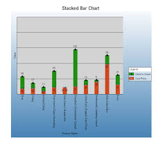 How To Draw Bar Chart In Asp Net Using C How To Create A Dynamic Stacked Bar Chart