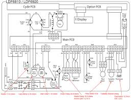 wiring diagram for a washer the wiring diagram lg washer wiring diagram lg wiring diagrams for car or truck wiring