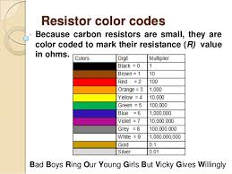 Resistor Color Code Chart Amazing Resistor Color Codes48