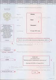 Как заполняются новые дипломы ВУЗов годов как заполняется диплом 2014 года