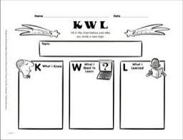 Kwl Chart Graphic Organizer Reading Graphic Organizer Kwl Chart Graphic Organizers
