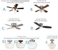 Attractive Kitchen Fan Light Fixtures For Interior Design Plan With Ceiling  Fan Or Schoolhouse Light Take 2 Pics