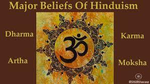 Core Belief Of Hinduism   RitiRiwaz