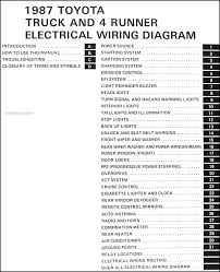 1994 toyota pickup truck wiring diagram wiring diagrams and 1994 toyota pickup wiring diagram wellnessarticles