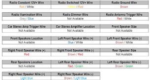2006 jetta radio wiring wiring all about wiring diagram 2008 volkswagen jetta wiring harness\ at 2008 Jetta Radio Wiring Diagram