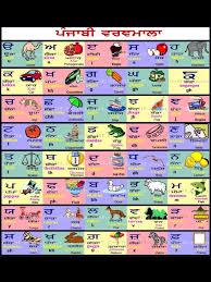 Punjabi Chart Jaswinder Punjabi Chart Making Hindi Alphabet Alphabet