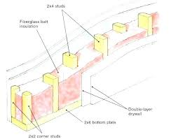 2x6 insulation r value wall insulation insulation r value tags will insulation work in walls best