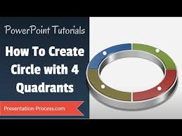 How To Create 4 Quadrant Circle Powerpoint Diagram Tutorial Series