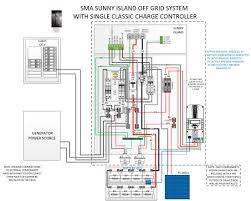 sma wiring diagram on wiring diagram sma sunny island wiring diagram wiring diagram libraries cat parts diagram sma wiring diagram
