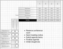 You can use an easy keyboard shortcut to add a dotted line across the page in all desktop and mobile. Creating Tables And Lists Microsoft Office Visio 2007 Inside Out
