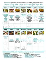 weekly meal planning for two bi weekly whole food meal plan for june 5 18 the better