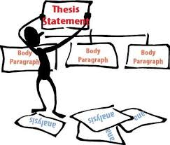 college essay examples about life FAMU Online