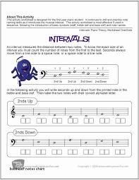 Bass Clef Chart 14 Valid Bass Clef Notes Chart Bass Guitar