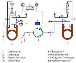 water source heat pump system diagram. Delighful Source Schematic Representation Of A Water Source Heat Pump WSHP System On Water Source Heat Pump System Diagram