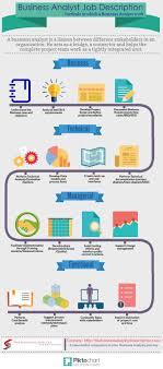 best ideas about s job description part time business analyst s job description