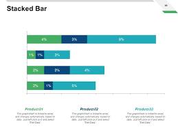 Customer Centricity Model Powerpoint Presentation Slides
