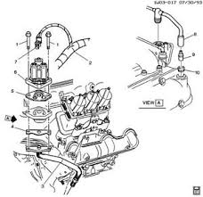 beretta ignition wiring diagram tractor repair wiring 1998 chevrolet astro van wiring diagram