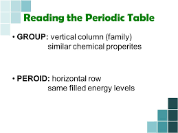Chapter 5 The Periodic Table. Periodic Table Info. - ppt download
