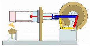 stirling engine animation