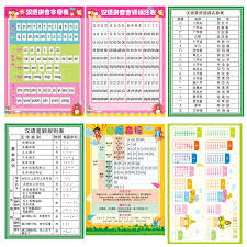 Use one of the quick links below to jump to the list of symbols for vowels, consonants, diphthongs, or other sounds The Sound Mother Mathematical Formula Unit Conversion Pinyin Alphabet Multiplication Mouth Tips Table Wall Sticker Self Sticking Second Grade
