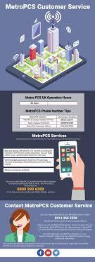Call Metro Pcs Customer Service Metro Pcs Customer Service 0844 306 9182 Phone Number Uk