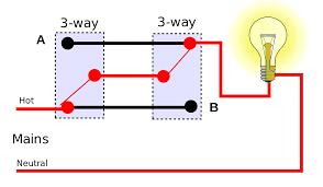 three way light switch wiring diagram boulderrail org A Simple Light Switch Wiring multiway switching in three way light switch wiring simple light switch wiring diagram