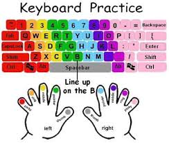 Keyboard Chart Computer Keyboard Finger Chart Diagrams Typing Keyboard