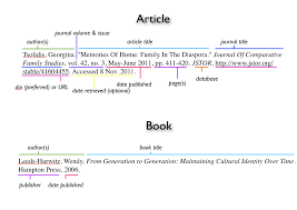 Mla 8th Edition Sample Paper Mla Citing Sources Libguides At University Of California Merced