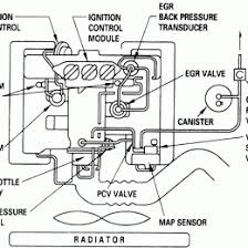 1993 isuzu rodeo engine diagram data wiring diagram blog 1993 isuzu rodeo engine diagram 527661000197 1993 isuzu rodeo v6 isuzu pick up fuel system diagram 1993 isuzu rodeo engine diagram