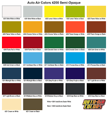 Createx Auto Air Colors 4200 Series Gallon Special Order