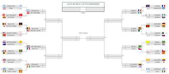 World Cup Tournament Chart Rugby Streaming Women World Cup World Cup Games