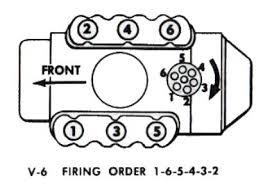 gmc big block v v v engine data gmc v6 firing order 1 6 5 4 3 2
